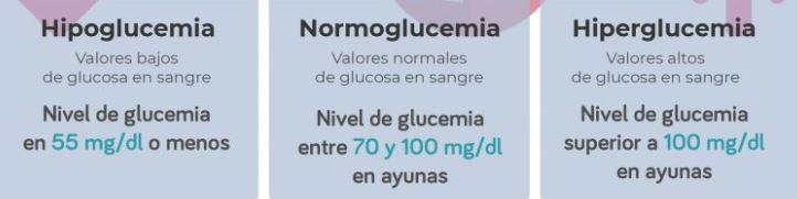enfermedades de la glucosa en sangre